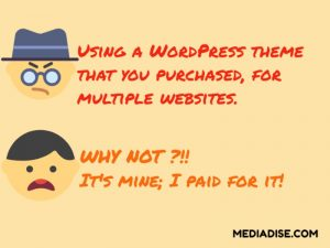 Using a WordPress theme, that you purchased, for, multiple websites.